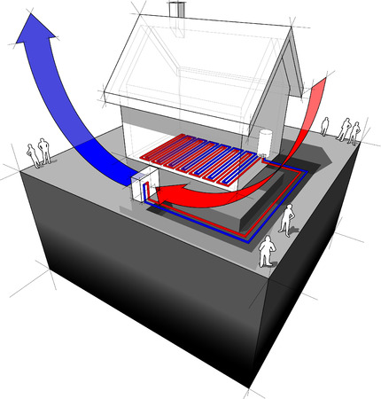 refrigeration cycle: diagram of simple detached house with air source heat pump combined with underfloor heating Illustration
