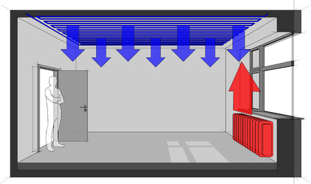 chilled: Diagram of a radiator heated room with ceiling cooling Illustration