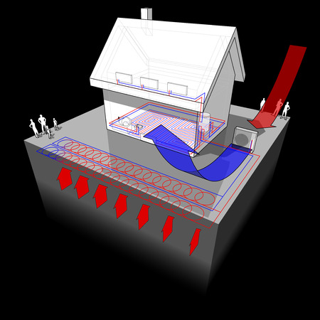 hot water geothermal: diagram of a detached  house with floor heating on the ground floor and radiators on the first floor and geothermal and air source heat pump as source of energy