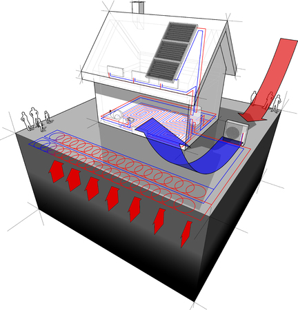 detached: diagram of a detached  house with floor heating on the ground floor and radiators on the first floor and geothermal and air source heat pump and solar panels as source of energy Illustration