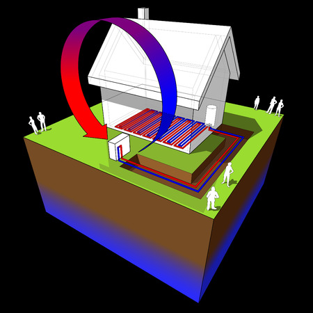 Schema o semplice casa indipendente con pompa di calore fonte di aria e riscaldamento a pavimento Archivio Fotografico - 72069589