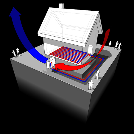 low floor: air source heat pump diagram  of simple detached house with air source heat pump combined with underfloor heating