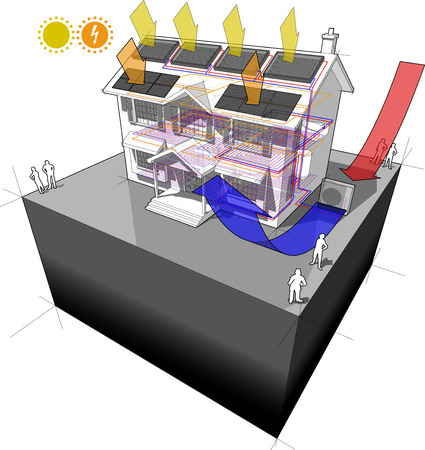 casa colonial: diagram of a classic colonial house with air source heat pump and solar water heater on the roof as source of energy for heating and floor heating and photovoltaic panels on the roof as source of electric energy Vectores