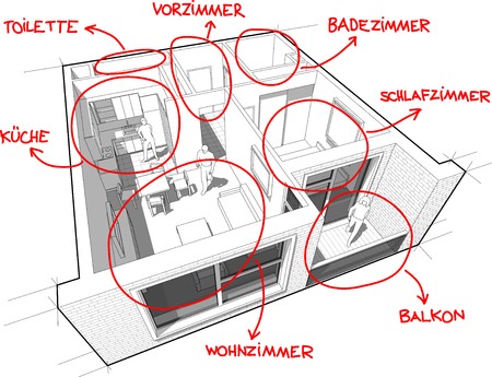 Perspective cut away diagram of a one bedroom apartment completely furnished with red hand drawn room definitions over it IN GERMAN LANGUAGE