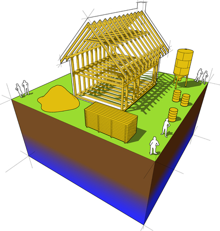 barell: Construction of simple detached house with wooden framework construction and construction equipment around Illustration