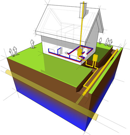 boiler: diagram of a detached house with traditional heating: natural gas boiler and radiators
