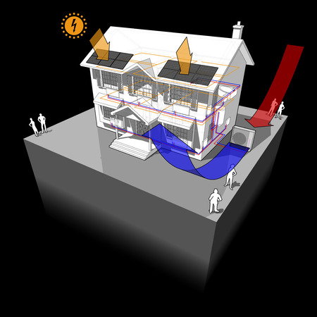 diagram of a classic colonial house with air source heat pump as source of energy for heating to radiators and photovoltaic panels on the roof as source of electric energy