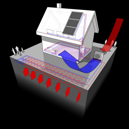 diagram of a detached  house with floor heating on the ground floor and radiators.