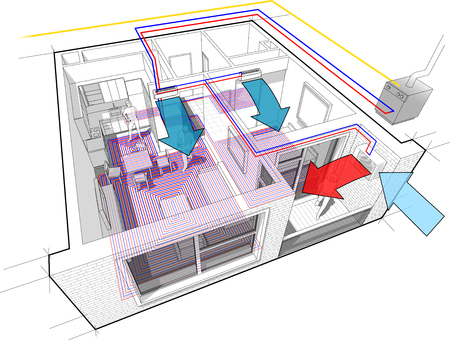 completely: Perspective cutaway diagram of a one bedroom apartment completely furnished with hot water underfloor heating and gas water boiler as source of energy for heating and with two indoor wall air conditioners and external unit situtead on the balcony or loggi