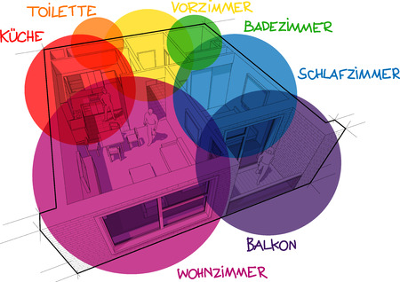 Perspective cut away diagram of a one bedroom apartment completely furnished with circular colorful zone bubbles and hand drawn notes over it in german language
