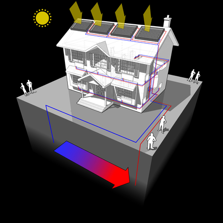 diagram of a classic colonial house with ground source heat pump and solar panels on the roof as source of energy for heating and radiators Illustration