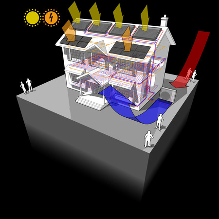 Diagram of a classic colonial house with air source heat pump and solar water heater on the roof as source of energy for heating and floor heating and photovoltaic panels on the roof as source of electric energy