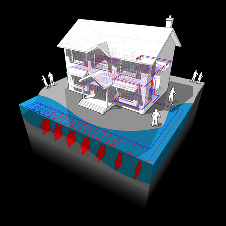 colonial house: diagram of a classic colonial house with surface water closed loop heat pump as source of energy for heating and floor heating Illustration
