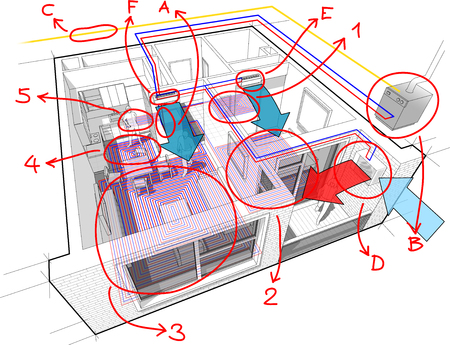 Apartment diagram with underfloor heating and gas water boiler and air conditioning and hand drawn notes
