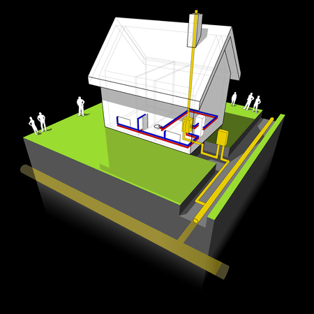 schema van een vrijstaand huis met traditionele verwarming met aardgasketel en radiatoren