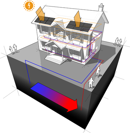 Diagram of a classic colonial house with ground source heat pump as source of energy for heating in radiators and with photovoltaic panels on the roof as source of extra electric energy