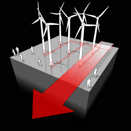 diagram of a wind turbines with electro wires and electro arrow.