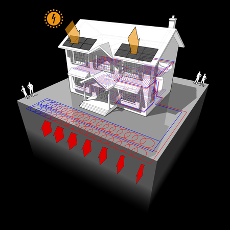diagram of a classic colonial house with planar ground source heat pump or slinky loop as source of energy for heating and photovoltaic panels on the roof as source of electric energy