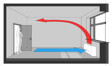 Diagram of a room heated with wall fan coil unit Illustration