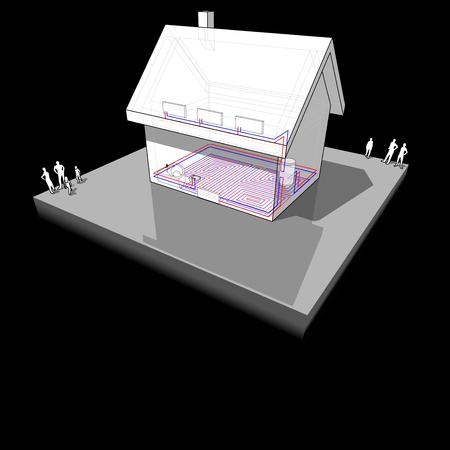 Schema van een vrijstaand huis met vloerverwarming op de begane grond en radiatoren op de eerste verdieping