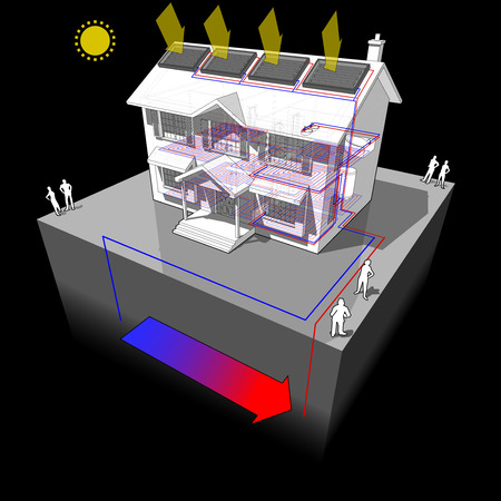 exchanger: diagram of a classic colonial house with floor heating and ground source heat pump and solar panels on the roof as source of energy for heating and floor heating