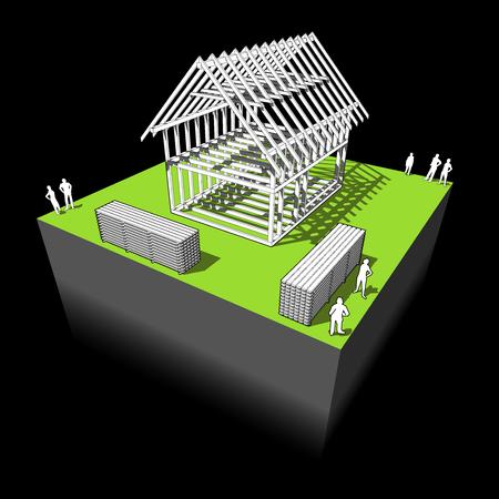 Bouw van eenvoudige vrijstaande woning met houten skeletconstructie