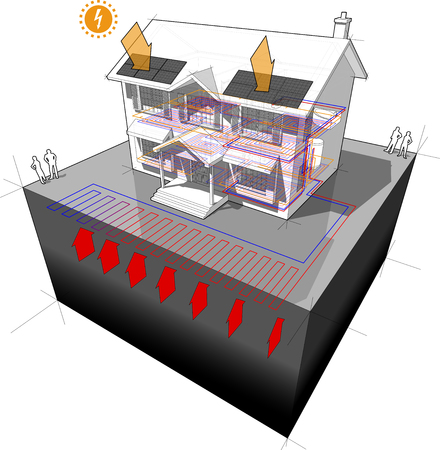 planar: diagram of a classic colonial house with planar or areal ground source heat pump  as source of energy for heating in floor heating and photovoltaic panels on the roof as source of electric energy Illustration