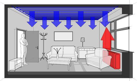 Diagramm Eines Heizkörpers Geheizten Raumes Mit Dem Deckenabkühlen ...