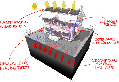 diagram of a classic colonial house with planar or areal ground source heat pump Ilustrace