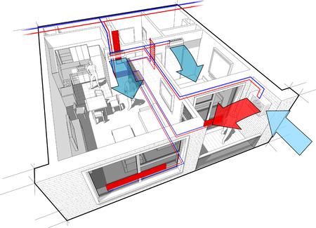 Perspectiefschema van een appartement met één slaapkamer volledig ingericht met warmwaterradiatorverwarming en centrale verwarmingsbuizen als bron van verwarmingsenergie en met een diagram voor wandconditionering binnenshuis