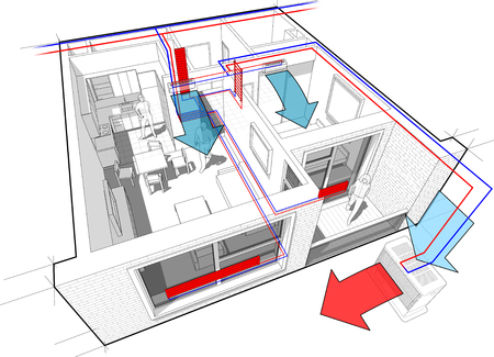 Perspective cutaway diagram of a one bedroom apartment completely furnished with hot water radiator heating and central heating pipes as source of heating energy and with with indoor wall air conditioning diagram Ilustração