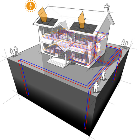 diagram of a classic colonial house with ground source heat pump with 4 wells as source of energy for heating and floor heating and photovoltaic panels on the roof as source of electric energy