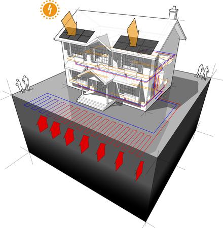 Diagram van een klassiek koloniaal huis met vlakke grondbronwarmtepomp als energiebron Stock Illustratie