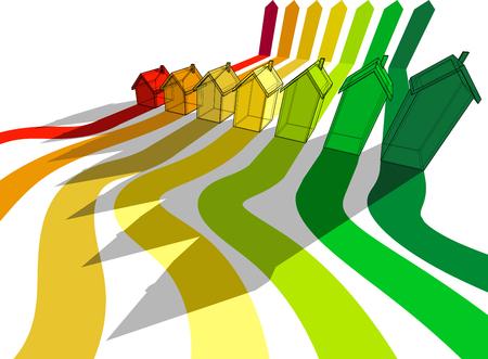 zeven vrijstaande huizen gecertificeerd in zeven energieke klassen in het energielabel diagram