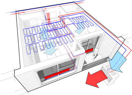 Vue en coupe d'un appartement d'une chambre entièrement meublé avec chauffage par radiateur à eau chaude et tuyaux de chauffage central comme source d'énergie pour le chauffage et avec unité de refroidissement au plafond et centrale extérieure située à l'extérieur