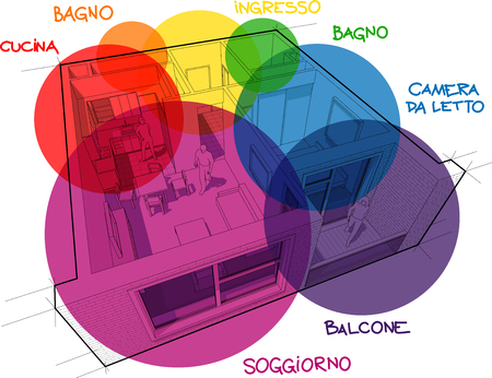 Perspective cut away diagram of a one bedroom apartment completely furnished with circular colorful zone bubbles and hand drawn notes in italian language over it