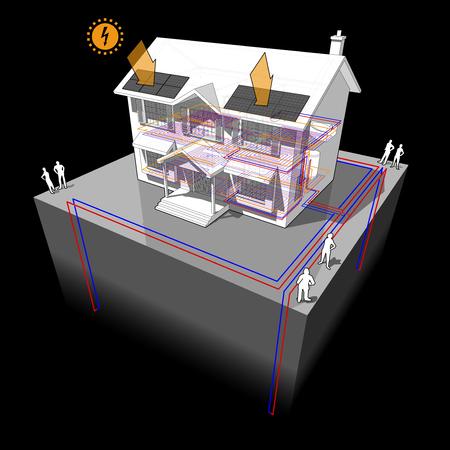 Diagramma di una classica casa coloniale con pompa di calore a terra con 4 pozzi come fonte di energia per riscaldamento e riscaldamento a pavimento e pannelli fotovoltaici sul tetto come fonte di energia elettrica Archivio Fotografico - 88307484