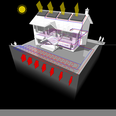 Diagram of a classic colonial house with planar ground source heat pump known as loop  and solar panels on the roof as source of energy for heating