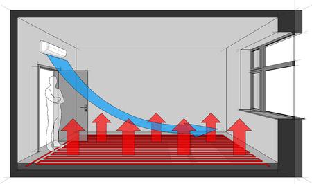 Diagram van een kamer verwarmd met vloer. Stock Illustratie
