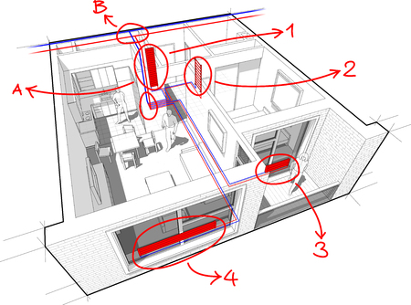 Perspective cutaway diagram of a one bedroom apartment completely furnished with hot water radiator and central heating pipes as source of heating energy.
