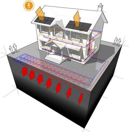 diagram of a classic colonial house with planar ground source heat pump as source of energy for heating and radiators and photovoltaic panels on the roof as source of electric energy Imagens - 91298347