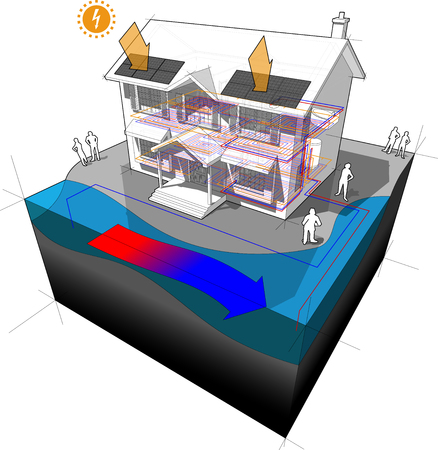 diagram of a classic colonial house with surface water open loop heat pump as source of energy for heating and photovoltaic panels on the roof as source of electric energy Illustration