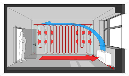 Diagram of a room heated with wall heating and cooled with wall fan coil unit.