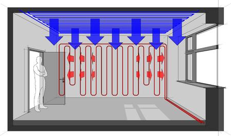 Diagram van een kamer verwarmd met wandverwarming en met plafondkoeling Stockfoto - 92592837