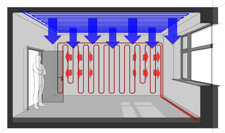 Diagram of a room heated with wall heating and with ceiling cooling
