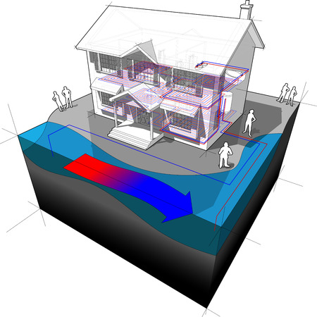 A diagram of a classic colonial house with surface water open loop heat pump as source of energy for heating 일러스트