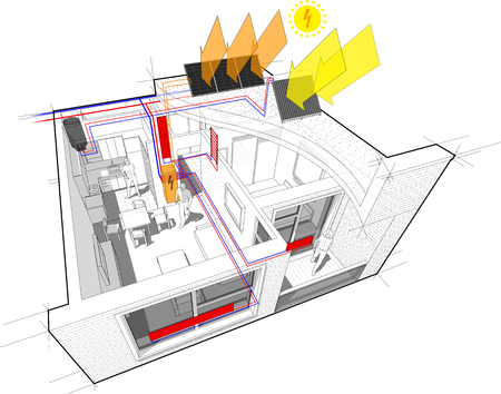 Perspective cutaway diagram of a one bedroom apartment completely furnished with hot water radiator heating and central heating pipes as source of heating energy with additional solar water heating panels and photovoltaic panels on the roof as source of electric energy Stockfoto - 93802697