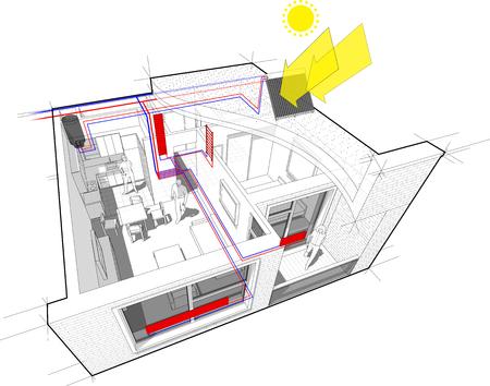 Perspectief schematisch diagram van een appartement met een slaapkamer. Volledig ingericht met warmwaterradiatoren en cv-leidingen als bron van verwarmingsenergie met extra zonneboilers op het dak.