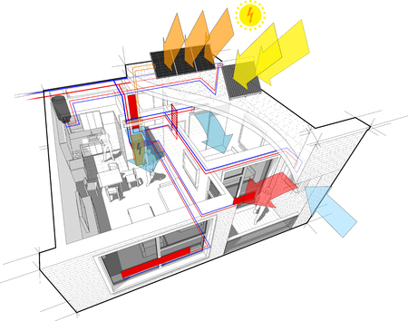 Perspective cutaway diagram of a one bedroom apartment. Completely furnished with hot water radiator heating and central heating pipes as source of heating energy, with additional solar water heating panels and photovoltaic panels on the roof as source of electric energy. and with with indoor wall air conditioning.