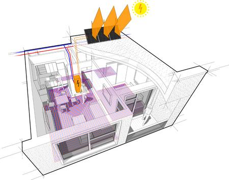 Perspectief opengewerkt diagram van een appartement met één slaapkamer, volledig ingericht met vloerverwarming met warm water en centrale verwarmingsbuizen als bron van verwarmingsenergie en fotovoltaïsche panelen op het dak als bron van elektrische energie Stock Illustratie